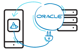 Oracle Integration for Mobile Apps