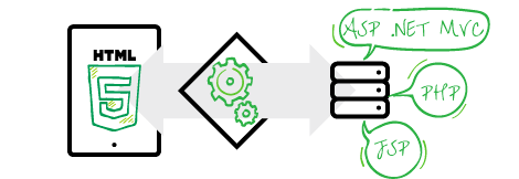 server-side-widgets