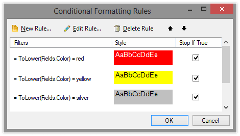Conditional Formatting in Telerik Reporting