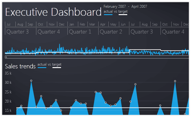 Silverlight Executive Dashboard