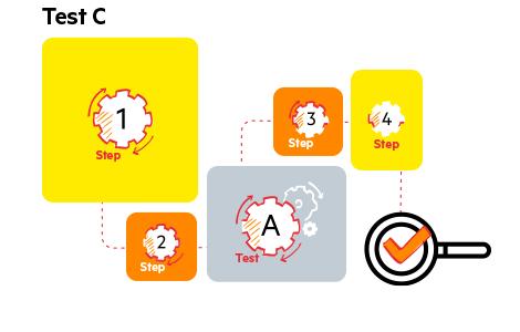 Modular-Tests-2