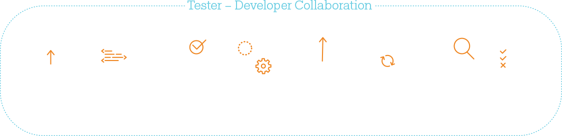 Tester - Developer Collaboration