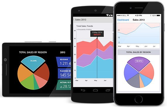 Xamarin Charts overview image