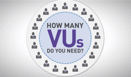 How Many Virtual Users Do You Need for Load Testing