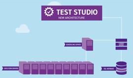 Test Studio Scheduling and Execution Engine