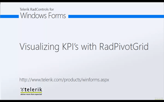 Visualizing KPIs with RadPivotGrid for WinForms